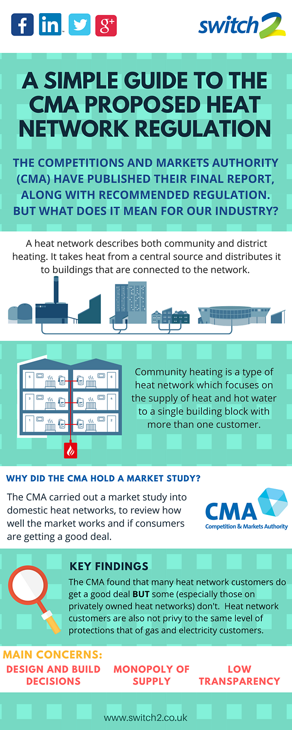 CMA Regulation infographic one