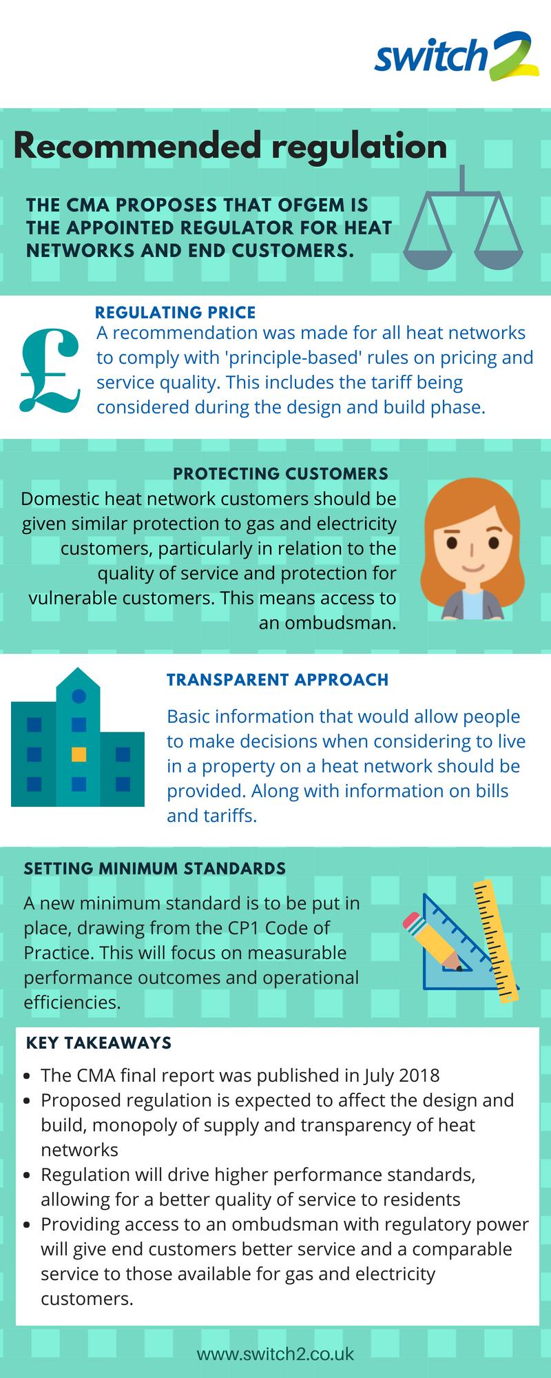CMA Regulation infographic two