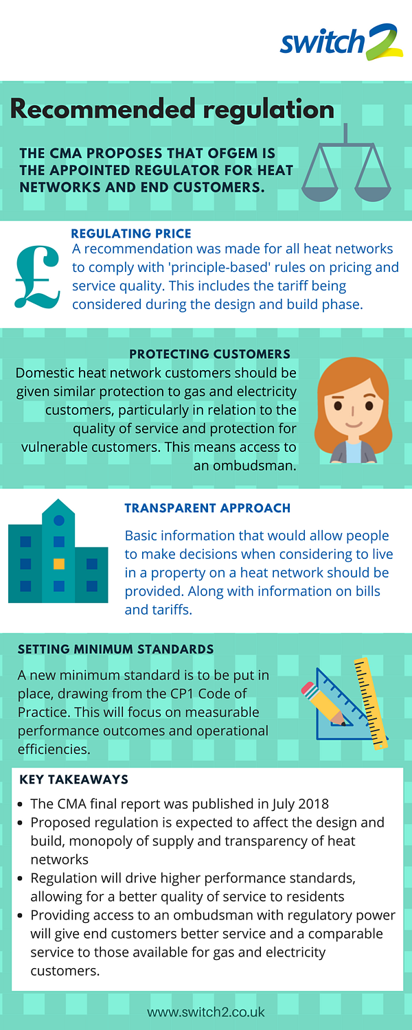 CMA Regulation infographic two