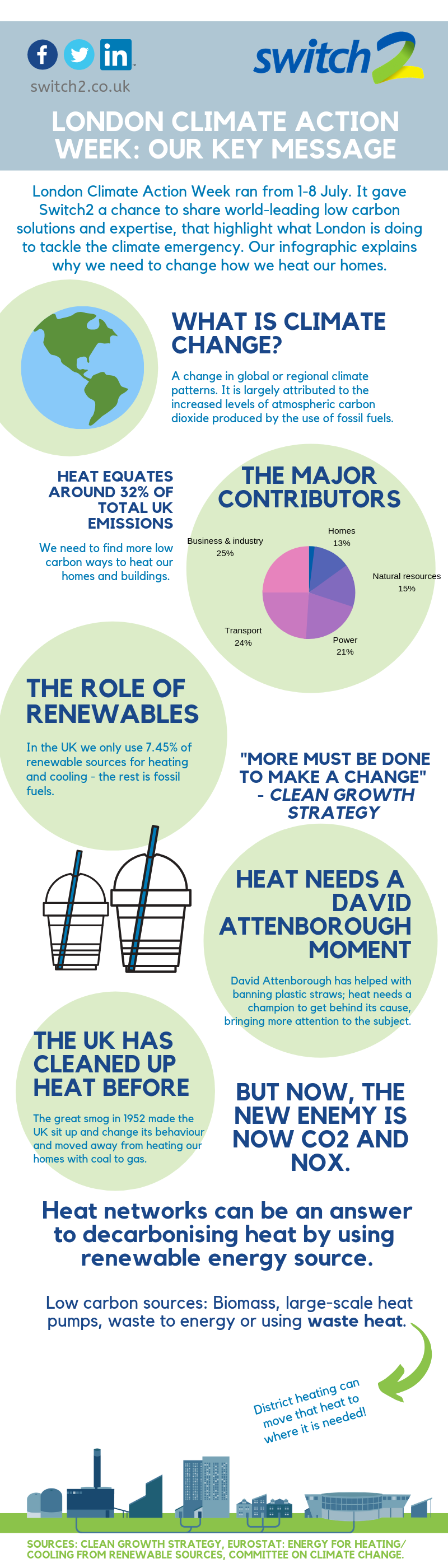 London climate action week_ our heat network Key messages