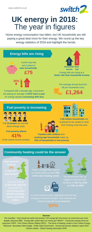 UK Energy infographic 2018