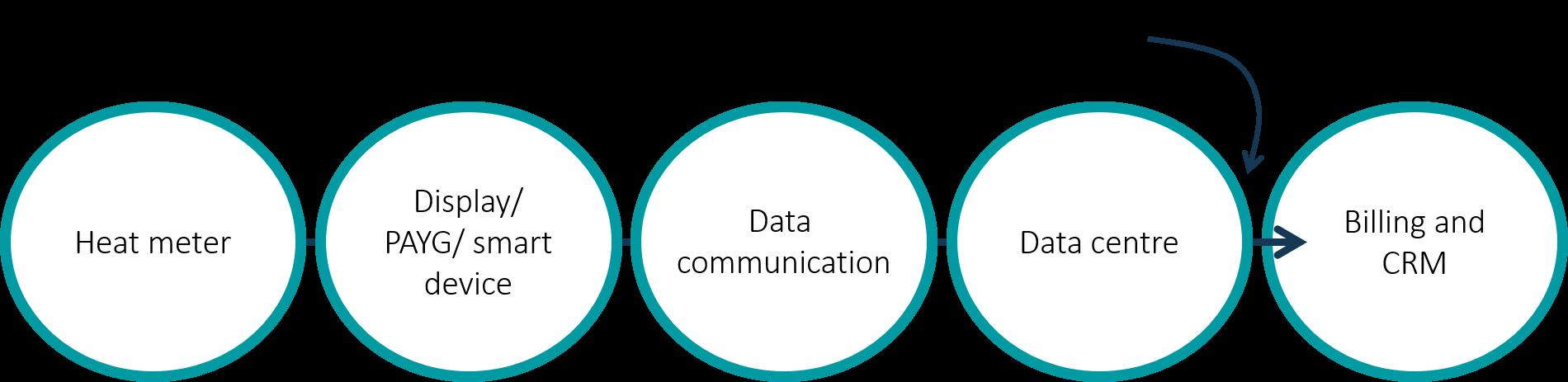 open API graphic