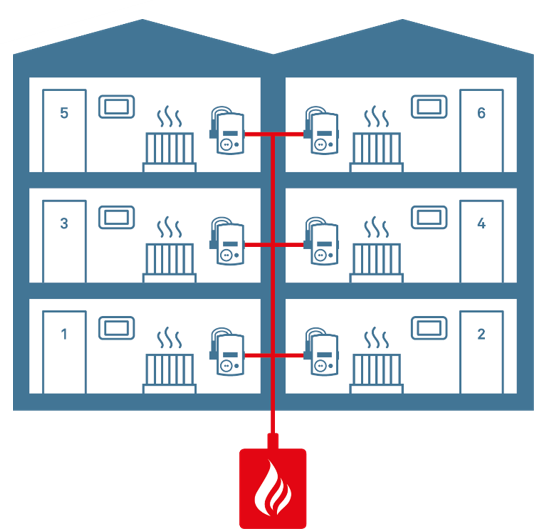 community heating image